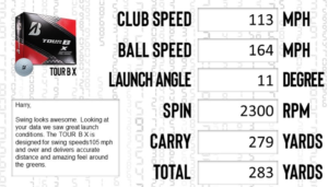 A VFIT report listing club speed, ball speed, launch angle, spin, carry and total yards.